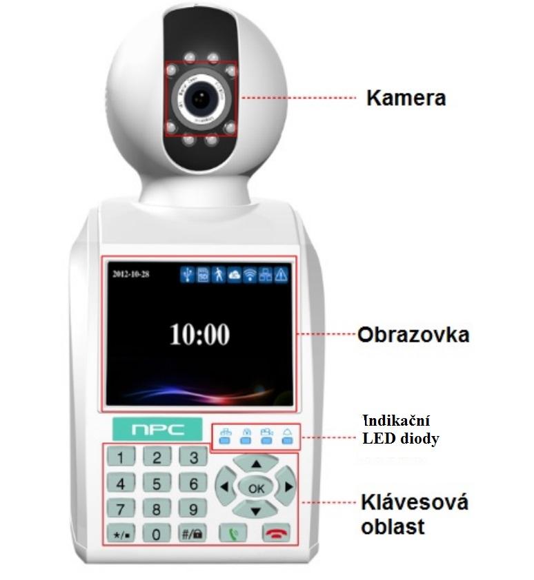 Kombinovaný GSM alarm, kamerový systém a videohovor zdarma NPC800